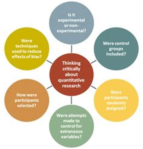 Qualitative research methodology papers